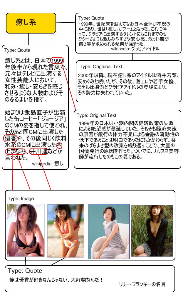 http://choichoi.sakura.ne.jp/iyashi.png